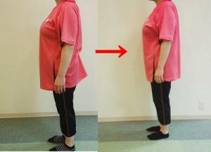池袋ダイエットで1ヶ月で3キロ痩せる